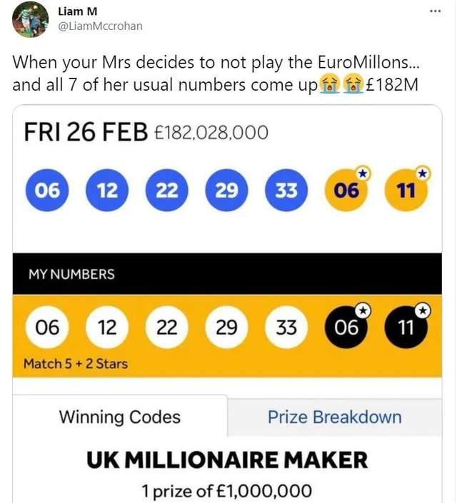 Королі (не)везіння: пара програла джекпот EuroMillions через те, що не пройшла оплата квитків
