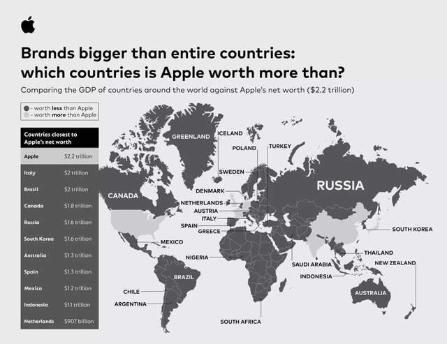 За які країни дорожчий Apple (сірим кольором)