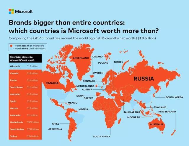 Якби Microsoft була країною то обійшла б низку країн світу (оранжевим кольором)