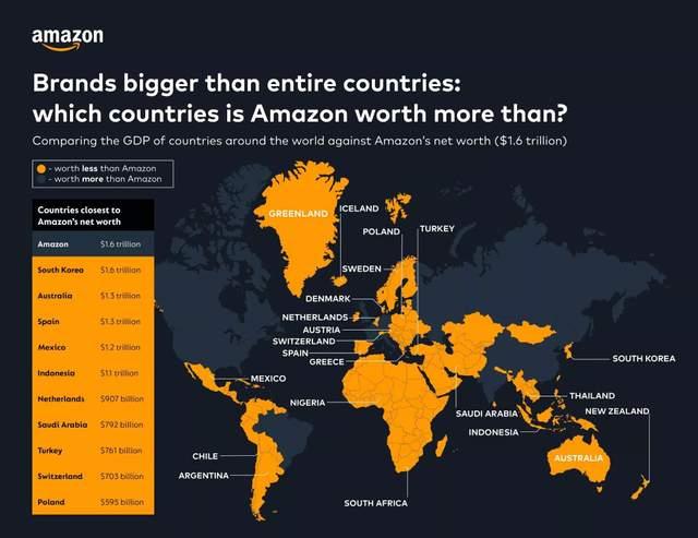 Если бы Amazon была страной