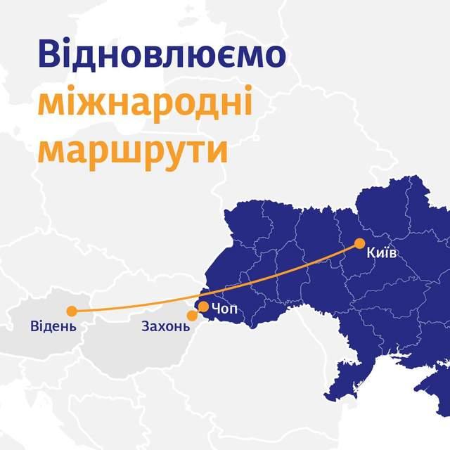 Міжнародні рейси Укрзалізниці