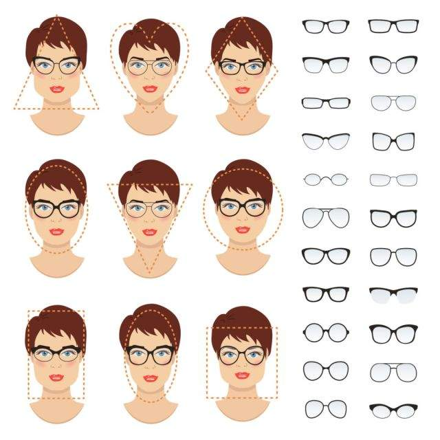 Окуляри та форма обличчя