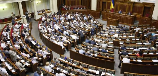 Парламентські вибори-2019: новий рейтинг партій, які проходять в Раду