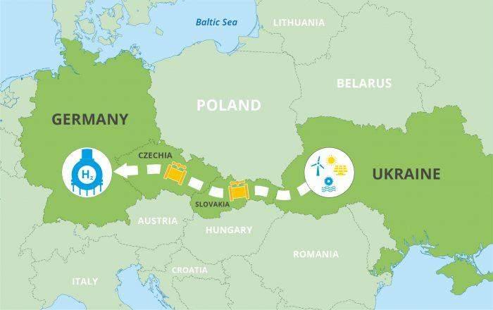 Водневий коридор з України у Німеччину