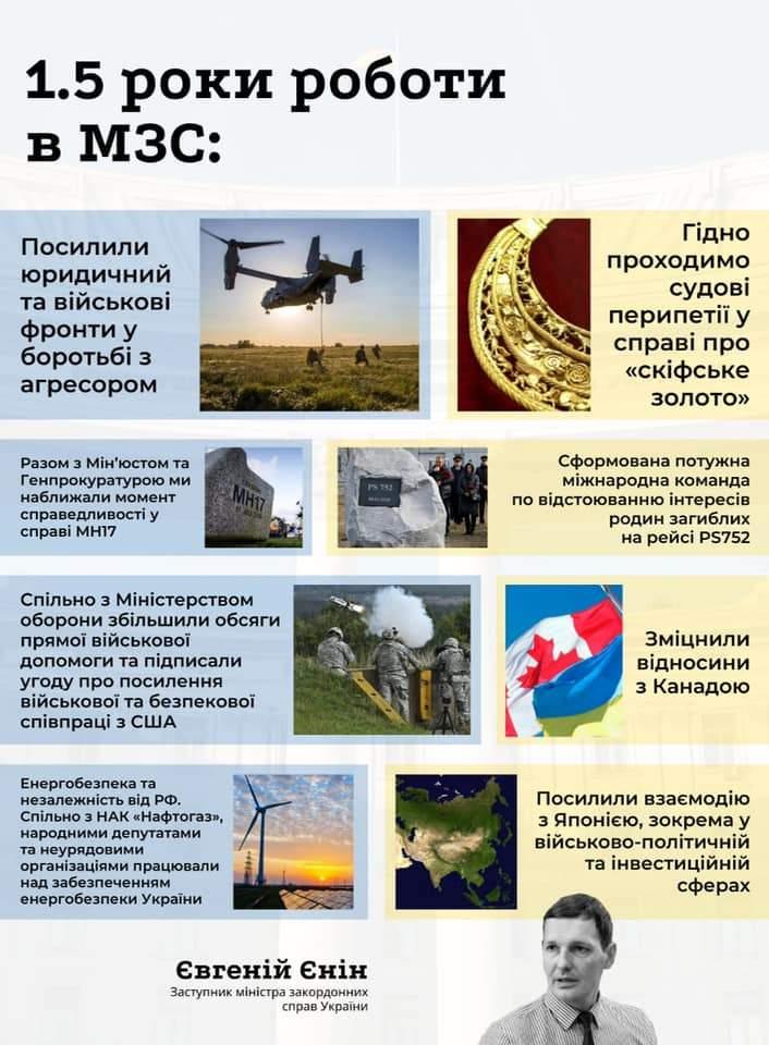 Єнін про роботу в МЗС України