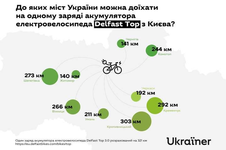Україна зеленіє на очах - школярі-негії