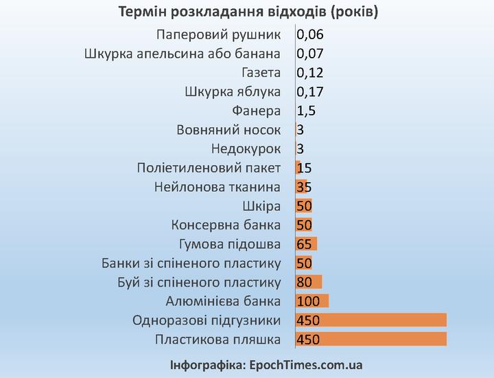 https://24tv.ua/resources/photos/news/720x550_DIR/202103/1584752_14943732.jpg?202103163345