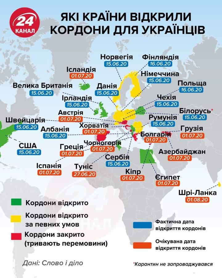 які країни відкрили кордони для українців