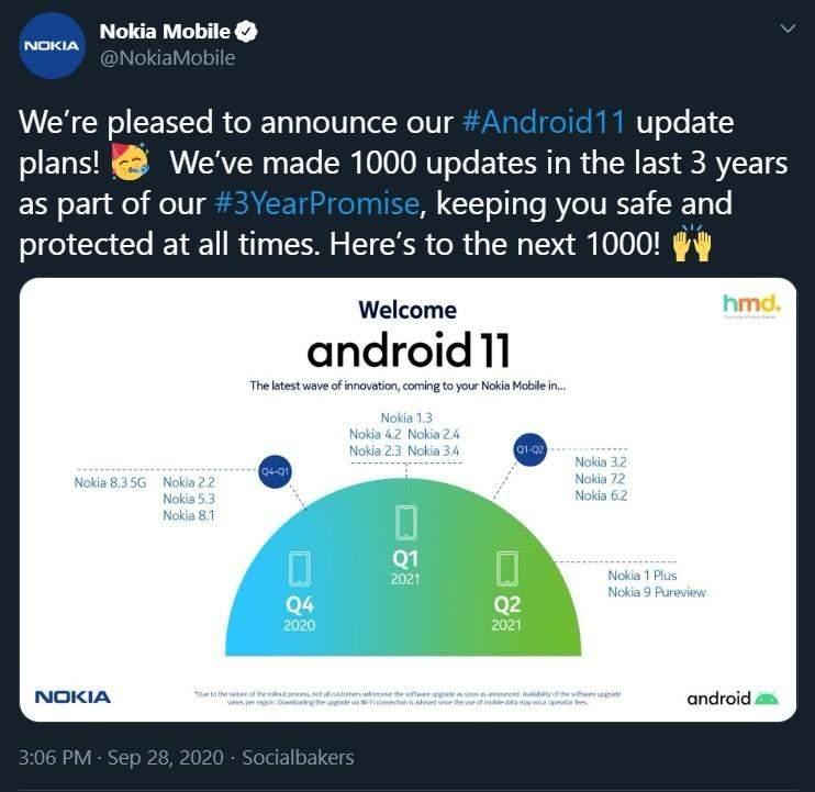 Смартфони Nokia, які отримають Android 11