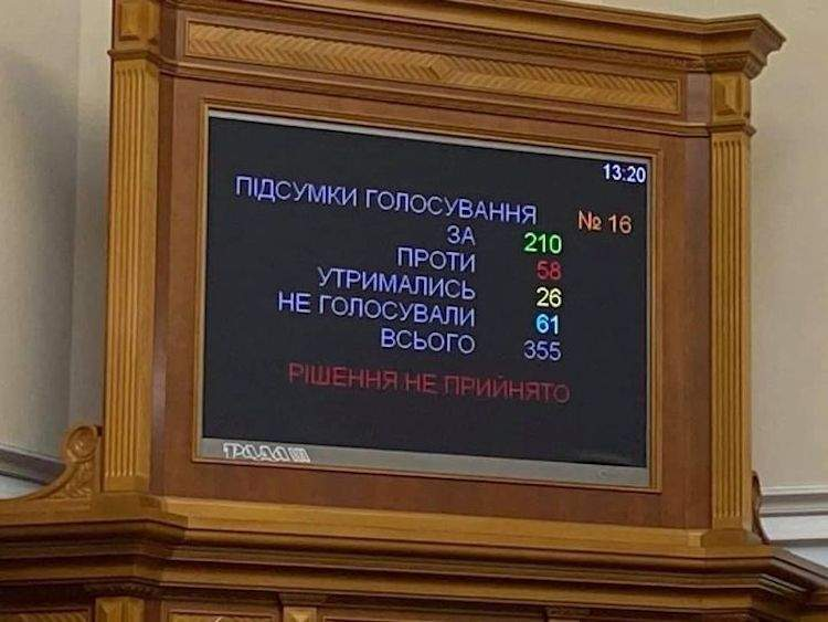 Депутати провалили голосування