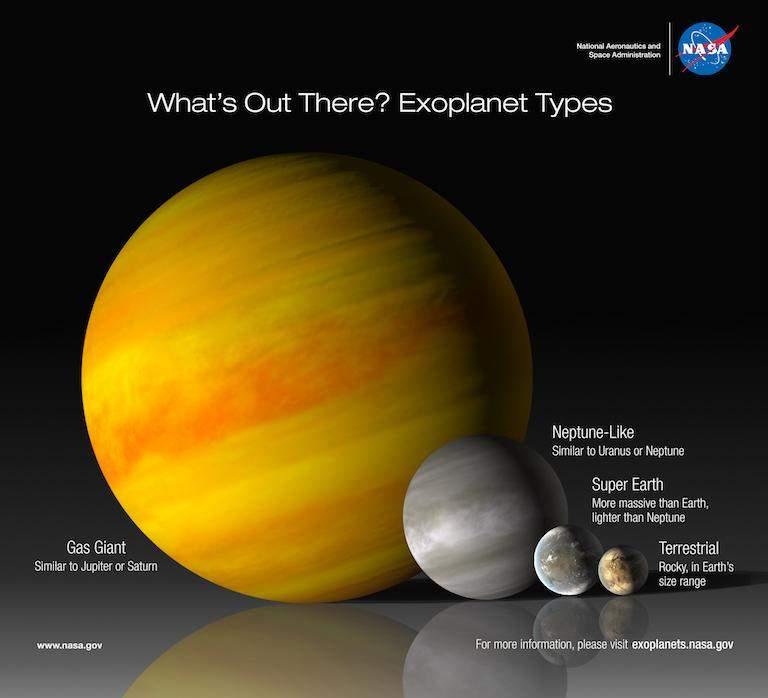 Екзопланети