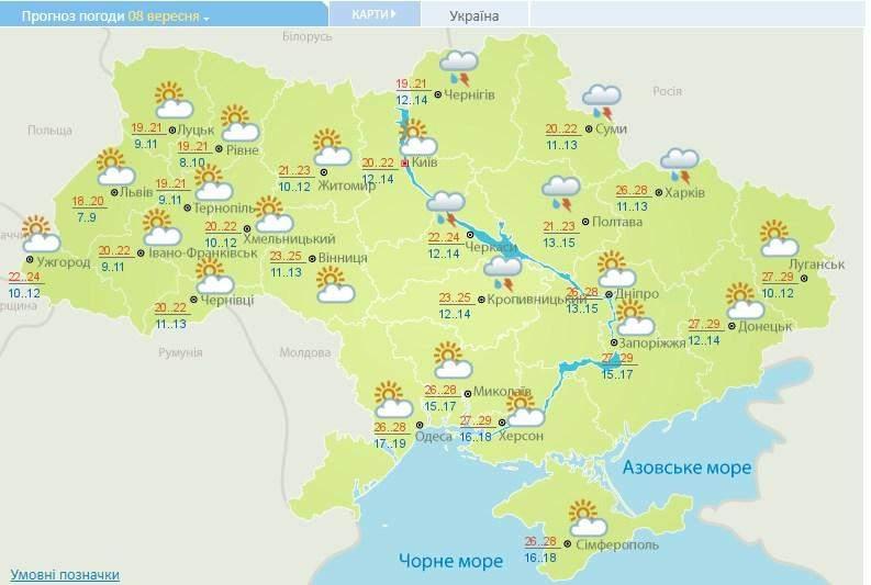 погода на 8 вересня