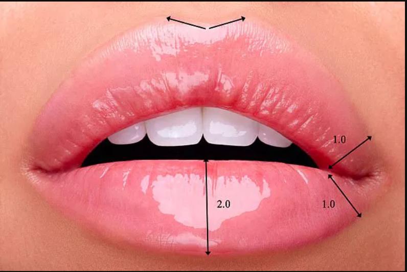 Ідеальні губи