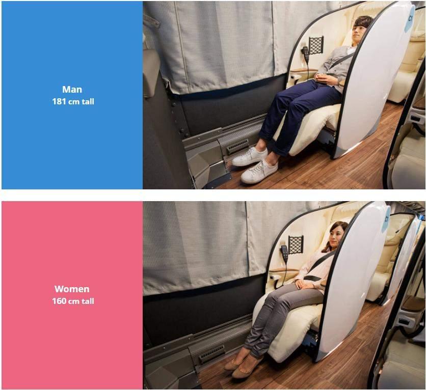 простір для ніг між сидіннями у автобусі