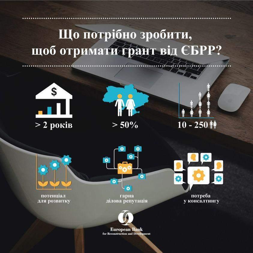Умови для отримання гранту від ЄБРР