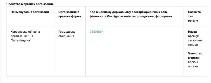 Адвокат Ільченко, справа Гандзюк, суд, Левін, Мангер