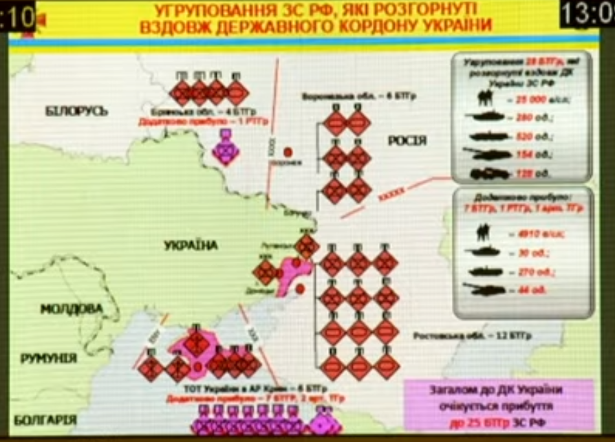 Росія стягує військових до кордонів з Україною