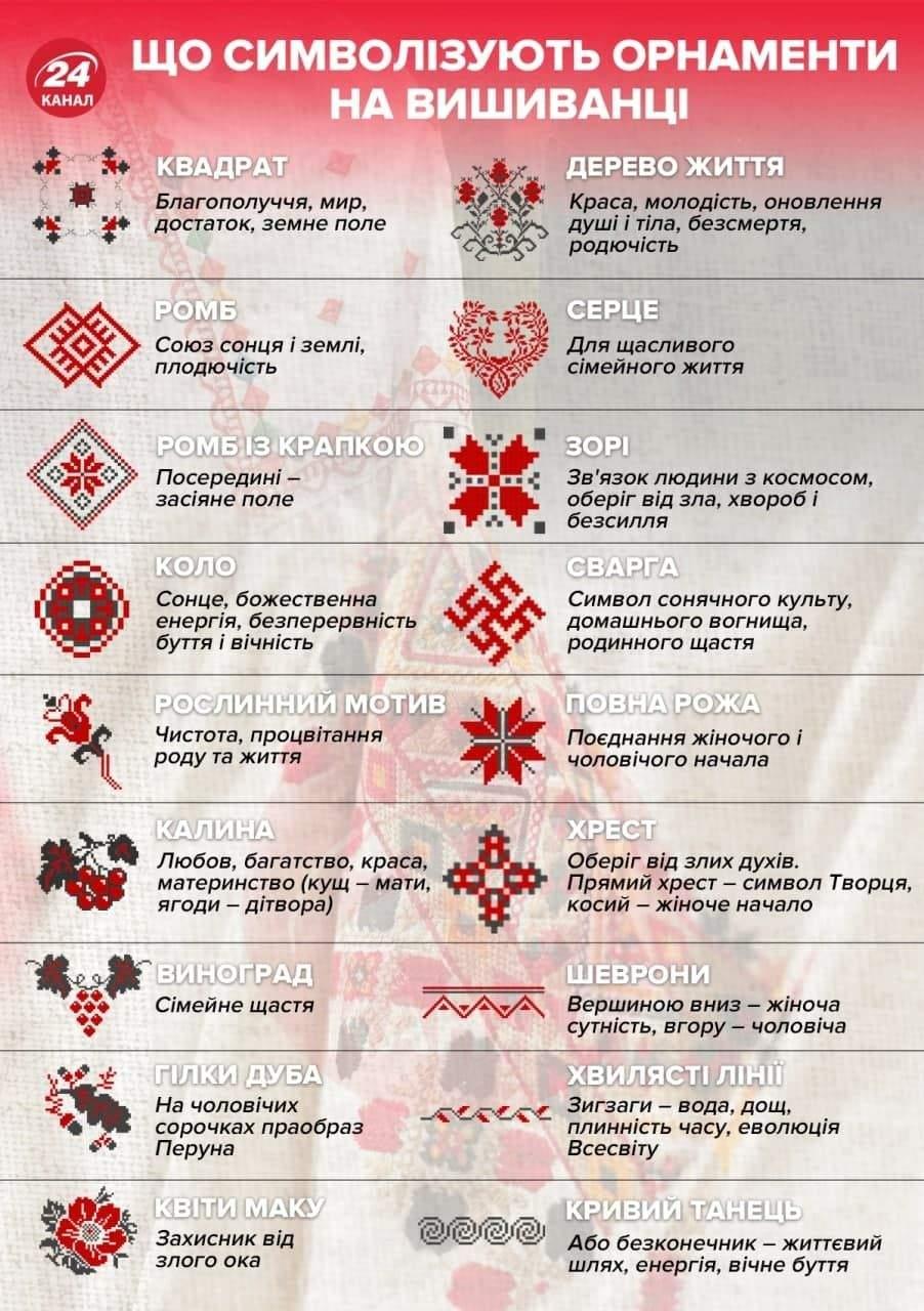 Вишиванка символи