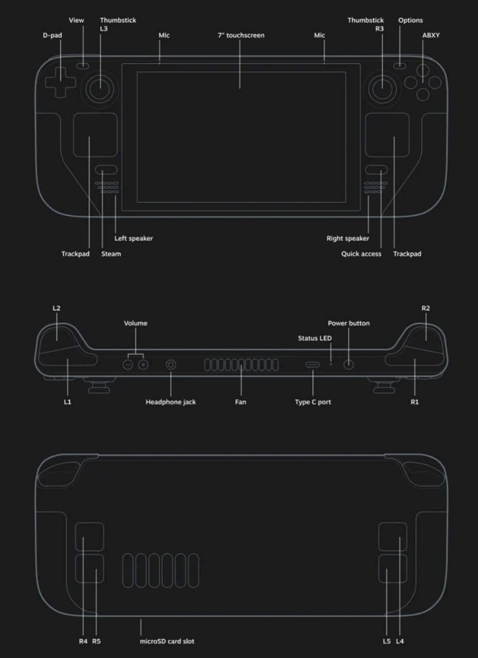 Steam Deck