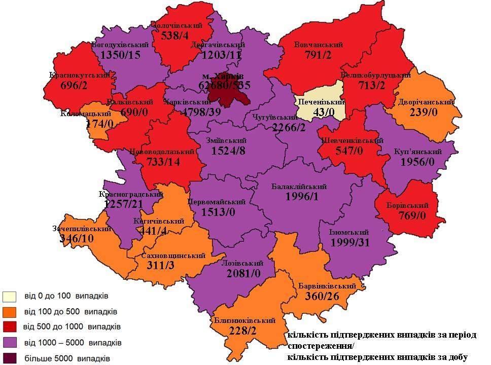 Харків пандемія карантин коронавірус